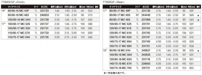 【DUNLOP 登錄普】TT900GP 前輪【100/80-17 MC 52H】輪胎