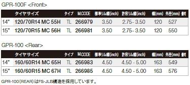 【DUNLOP】GPR-100【120/70R14 MC 55H TL】輪胎 - 「Webike-摩托百貨」