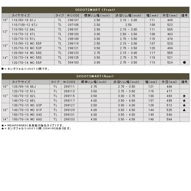 【DUNLOP 登錄普】SCOOTSMART【130/70-13 63P】輪胎
