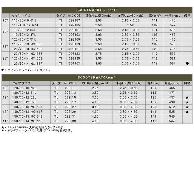 【DUNLOP】SCOOTSMART【140/70-13 61P】輪胎 - 「Webike-摩托百貨」