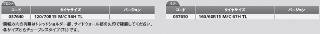 【MICHELIN 米其林】Power Pure SC Radial-M208 後輪【160/60R15 M/C 67H】輪胎