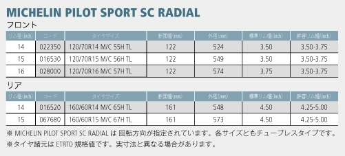 【MICHELIN】Pilot Sport SC Radial-M704【160/60R15 M/C 67H】輪胎 - 「Webike-摩托百貨」