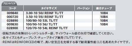 【MICHELIN 米其林】SM100-M102【100/80-10 53J】輪胎