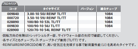 【MICHELIN 米其林】SM100-M102【120/70-10 54J 】輪胎