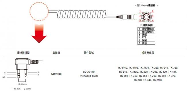 【SENA】Kenwood雙向無線電纜線 (SR10用)