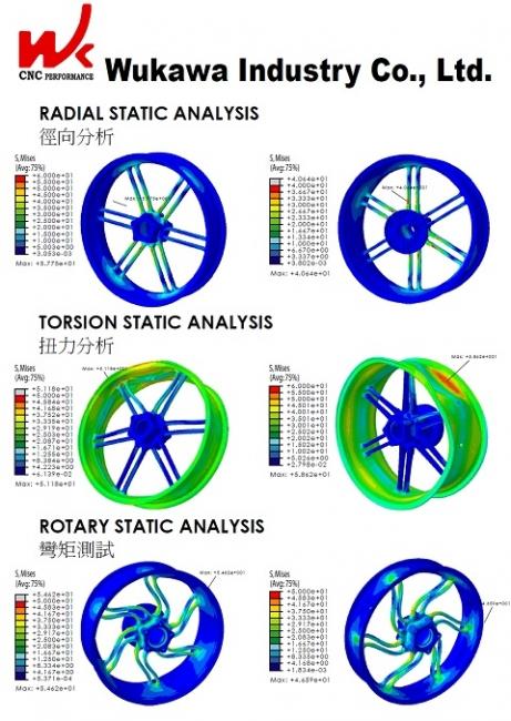 【WUKAWA 武川】鋁合金鍛造輪圈組  C款