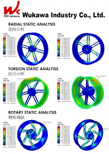 【WUKAWA 武川】鋁合金鍛造輪圈 K 款