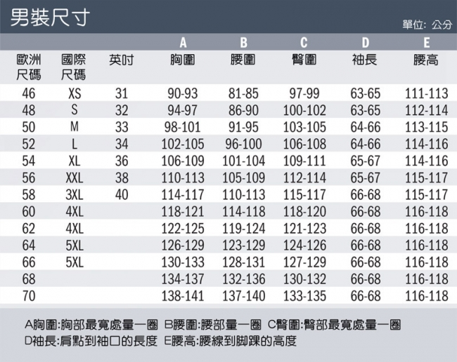 【VANUCCI】TANAMI II 重機車防摔褲 - 「Webike-摩托百貨」